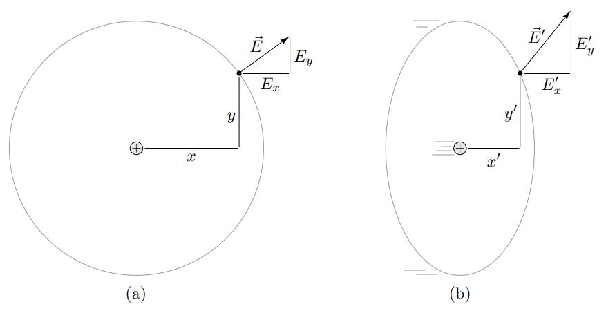 Как возникают электромагнитные волны - 7