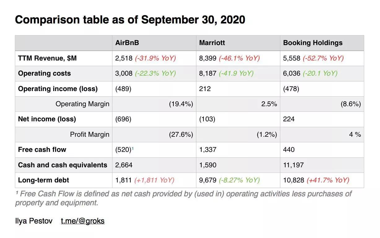 На фондовом рынке США сформировался пузырь небывалых размеров - 8