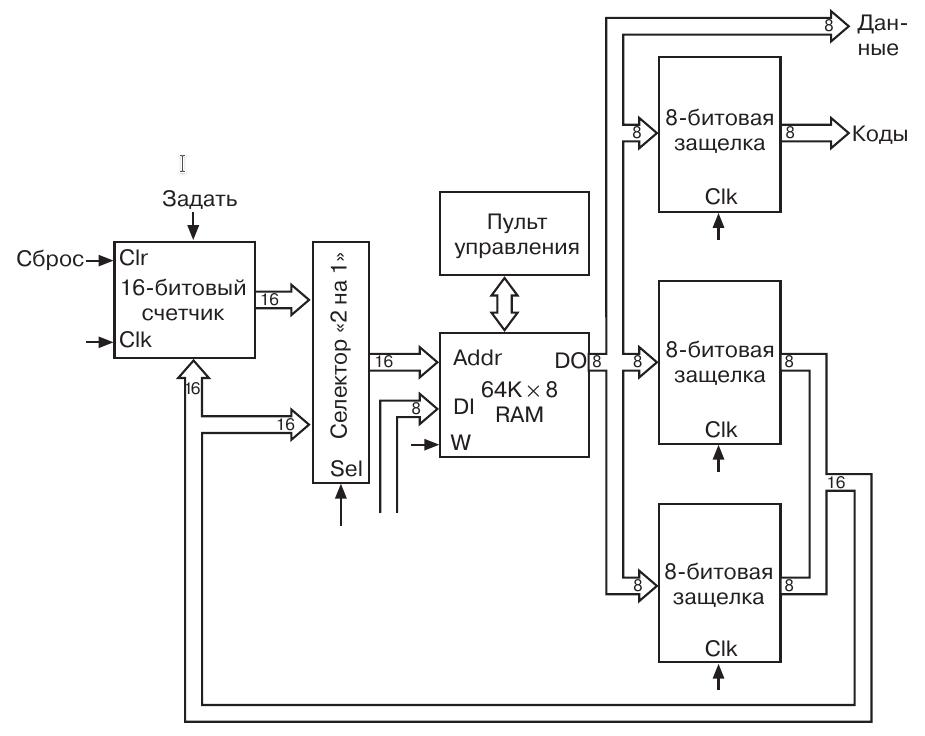 Реализация процессорной архитектуры из книги Чарльза Петцольда «Код. Тайный язык информатики» - 2