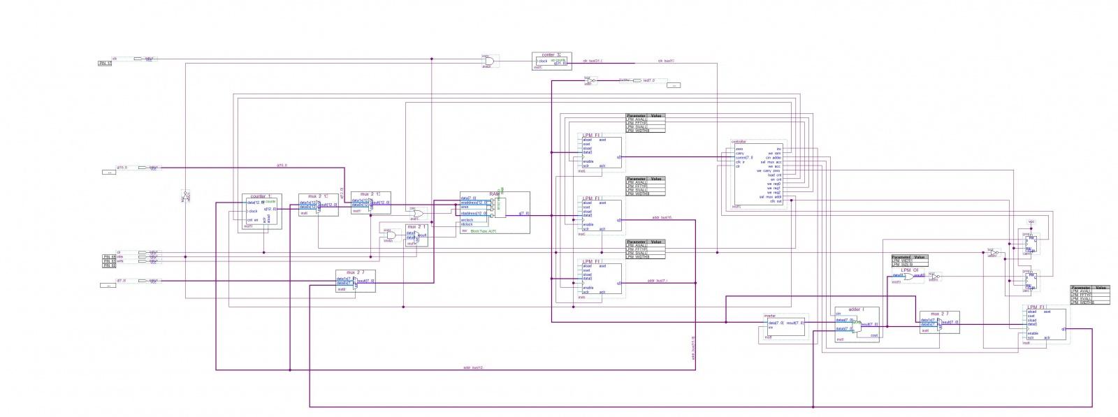 Реализация процессорной архитектуры из книги Чарльза Петцольда «Код. Тайный язык информатики» - 3