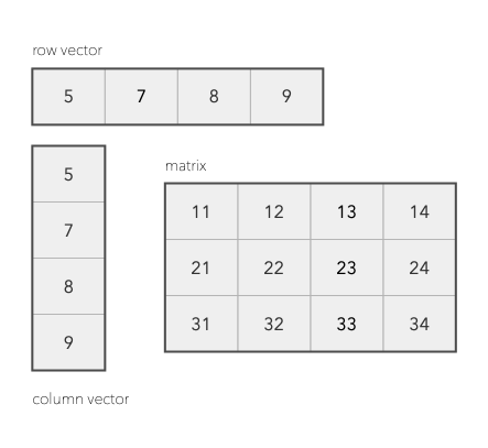 Секретный сопроцессор Apple M1: что это, зачем и как работает - 2