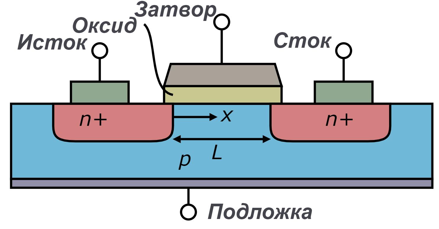 Как делают микропроцессоры. Польский химик, голландские монополисты и закон Мура - 8