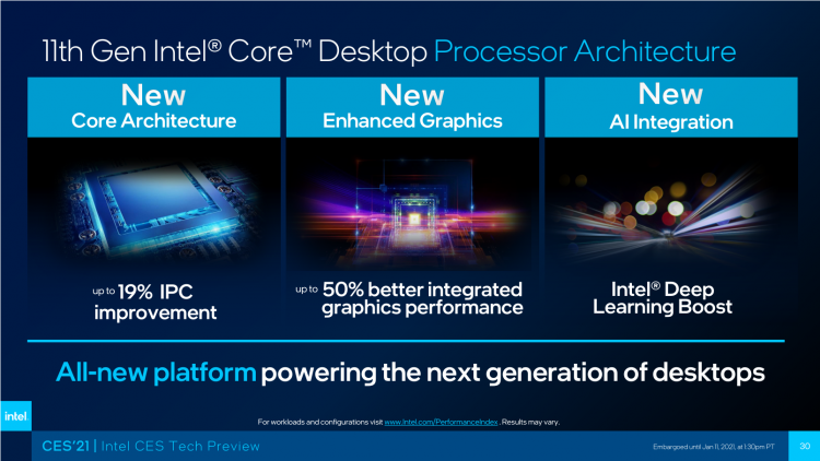 Тестирование процессора Intel Core i9-11900K и анализ результатов PassMark - 2