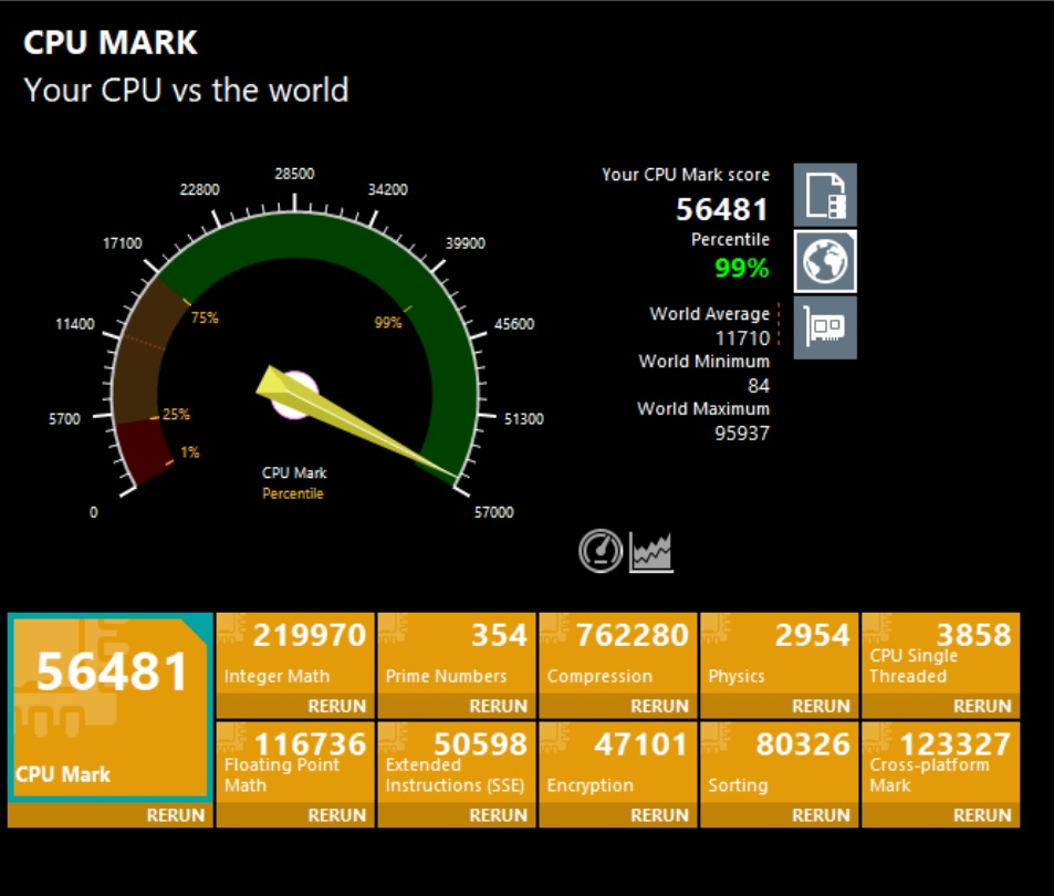Тестирование процессора Intel Core i9-11900K и анализ результатов PassMark - 4