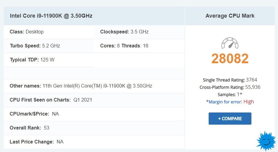 Тестирование процессора Intel Core i9-11900K и анализ результатов PassMark - 1