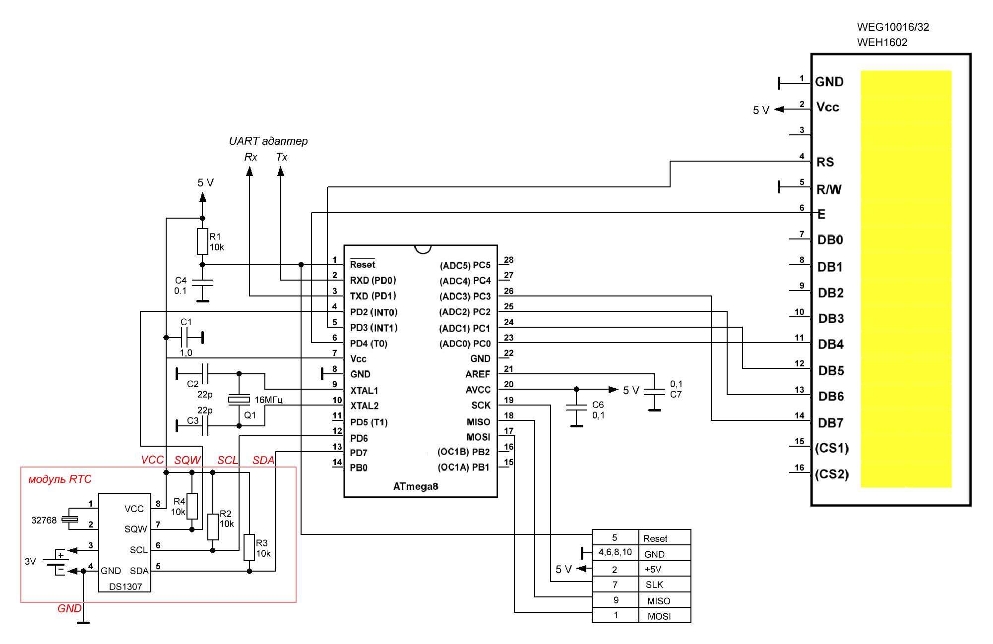 Управление LCD и OLED дисплеями на AVR-ассемблере - 5