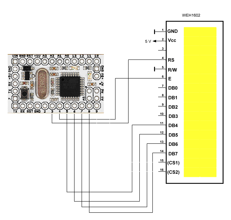 Управление LCD и OLED дисплеями на AVR-ассемблере - 1
