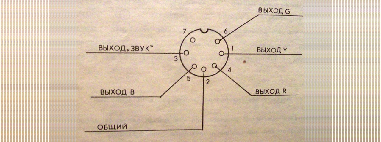 Фото с сайта tehnari.ru