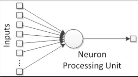 Начало работы с нейронными сетями - 2