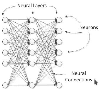 Начало работы с нейронными сетями - 5