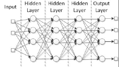 Начало работы с нейронными сетями - 6