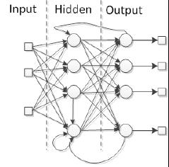 Начало работы с нейронными сетями - 7
