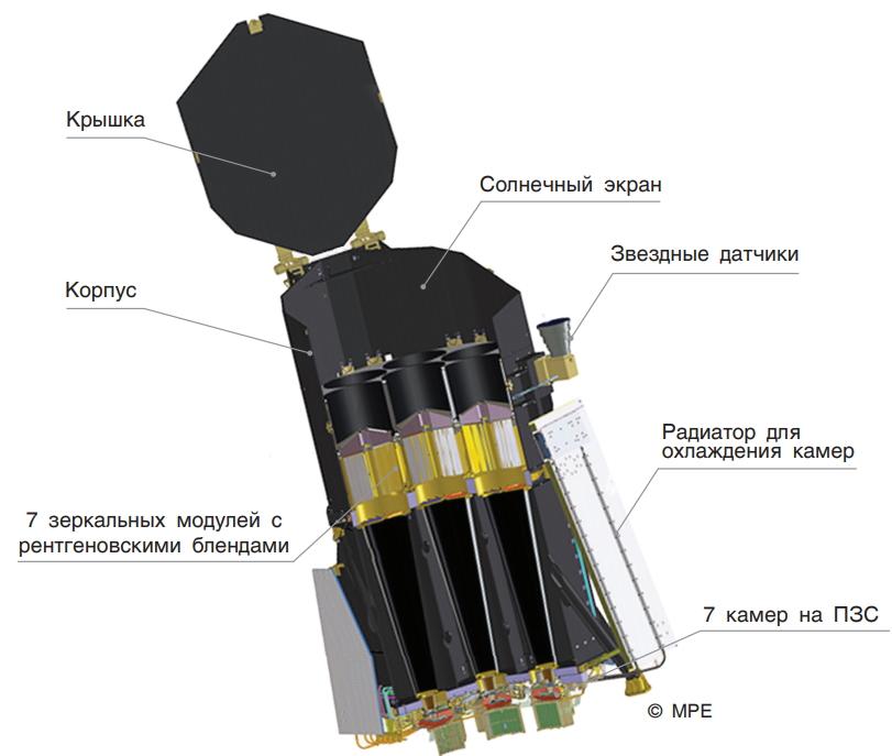 «Спектры» российской науки - 11