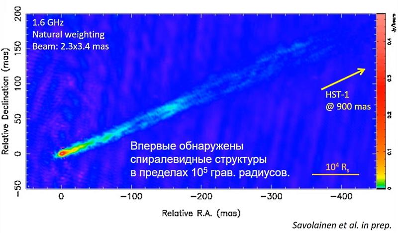 «Спектры» российской науки - 7