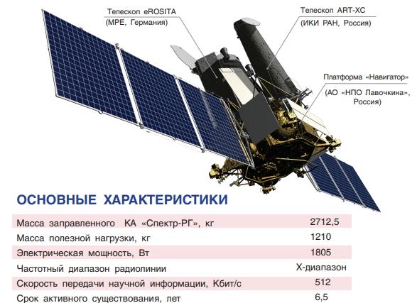 «Спектры» российской науки - 9