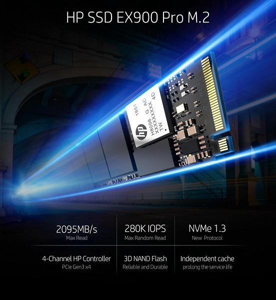 В России вышли очень быстрые SSD HP EX900 Pro M.2