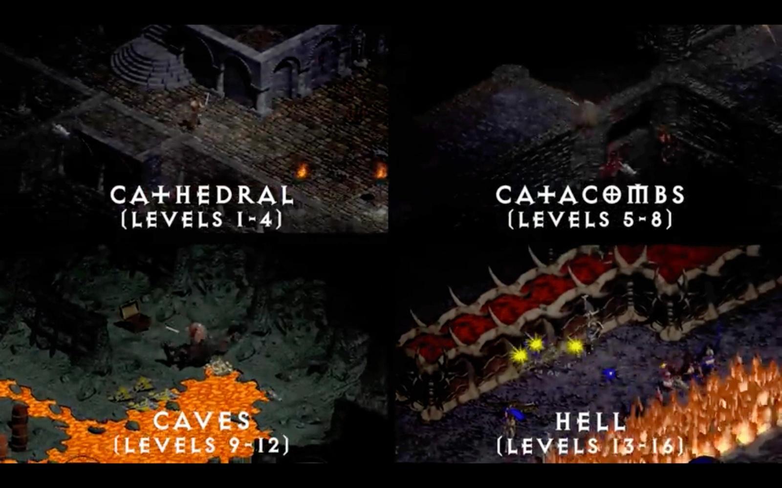 Как всего одна игровая механика навсегда изменила Diablo - 4