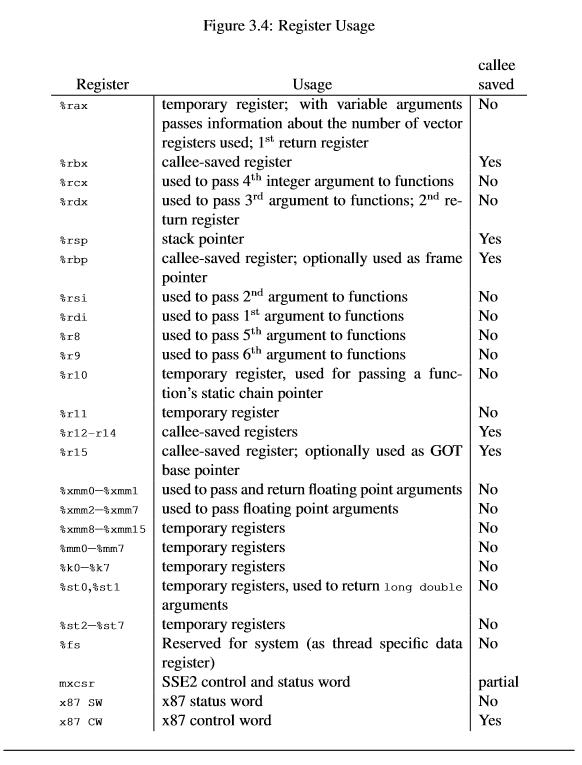 Объяснение легковесных потоков в 200 строк на Rust - 1