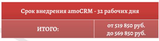 Сколько стоит CRM: взгляд покупателя - 3