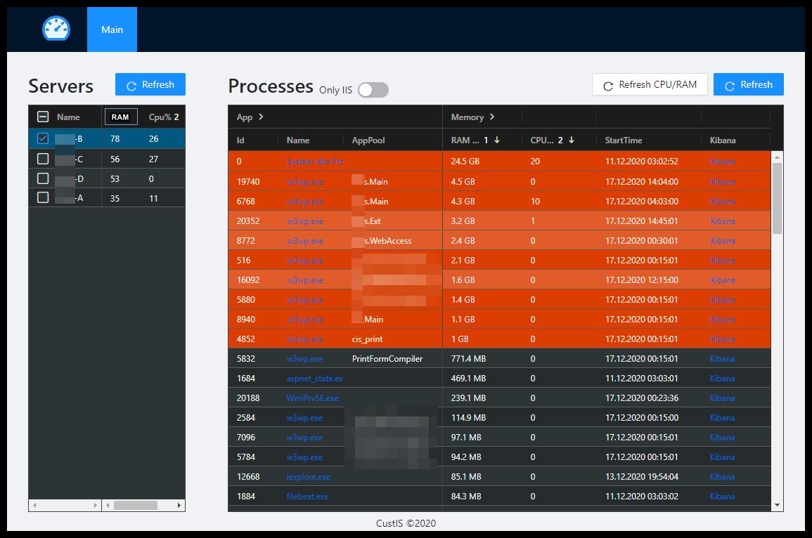 ProcInsp — веб-диспетчер задач для Windows - 2