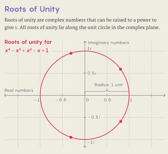 Решение уравнения тетраэдра доказано спустя десятки лет после компьютерного поиска - 2