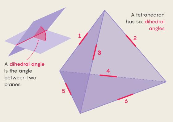 Решение уравнения тетраэдра доказано спустя десятки лет после компьютерного поиска - 1
