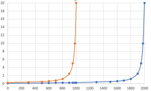 Еще один взгляд на парадокс Ферми - 5
