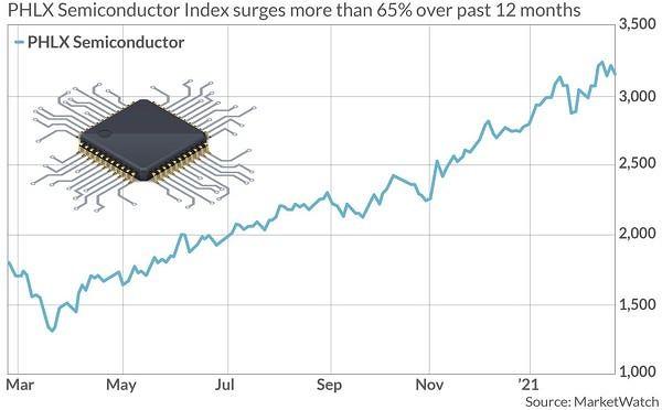 Дефицит чипов увеличился уже до 30%, индустрии грозит кризис продолжительностью в год - 3
