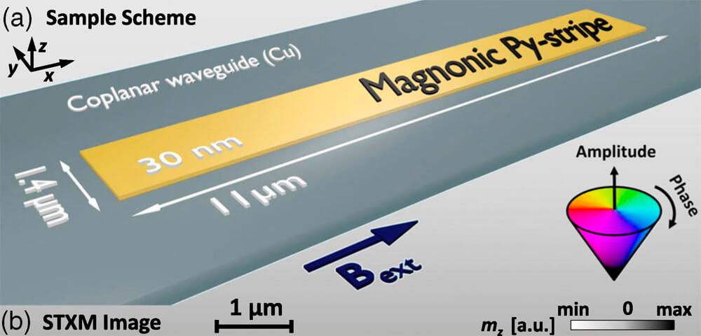 Ученые получили первый снимок кристалла времени - 9
