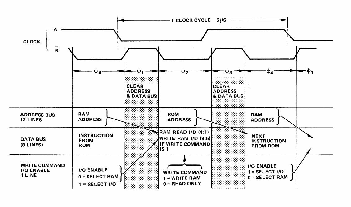 Реверс-инжиниринг калькулятора с логикой -17В и частотой работы 200КГц - 4
