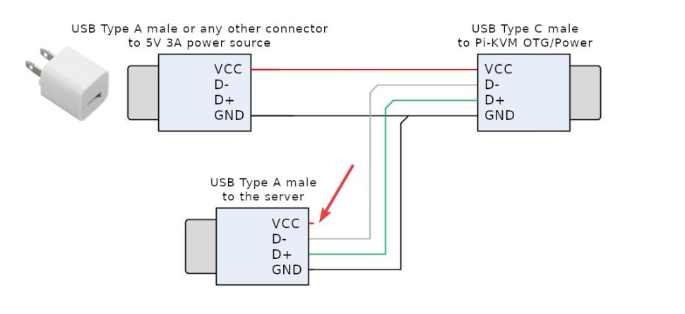 Делаем своими руками: KVM Over IP при помощи Raspberry Pi - 7