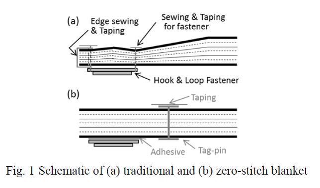 Конструкция космической электроники (ч.1) - 33