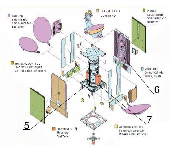 Конструкция космической электроники (ч.1) - 5