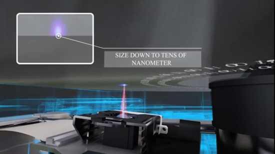 Китайскими исследователями открыта возможность создания оптических дисков объемом 700 ТБ