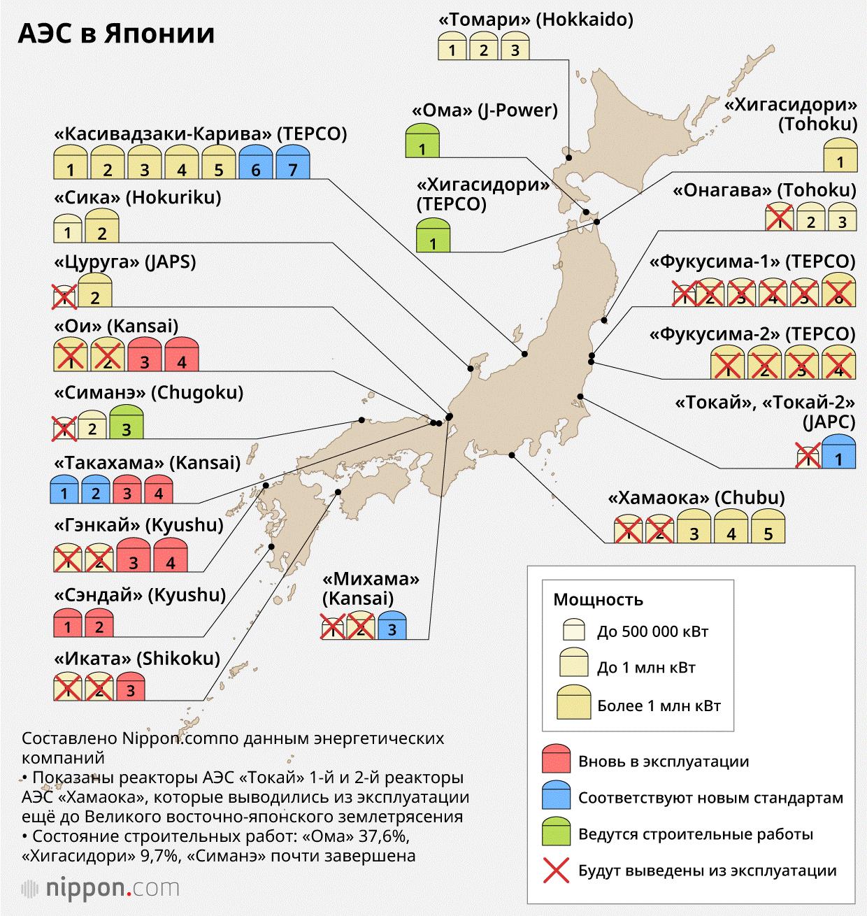 Фукусиме — 10. Безмолвная весна на восточном берегу - 2