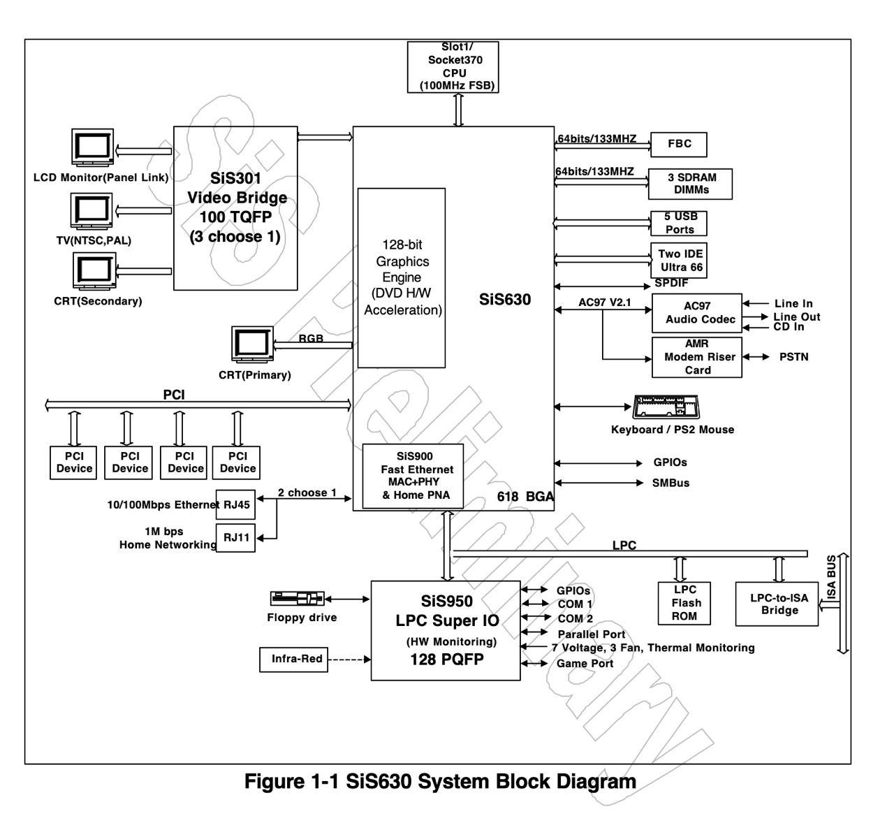Конец «Золотого Века». История процессоров поколения Intel Pentium III. Часть 1 - 5