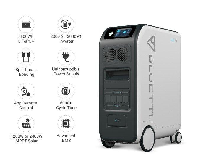 Портативный аккумулятор на колёсах для целого дома «взорвал» Kickstarter