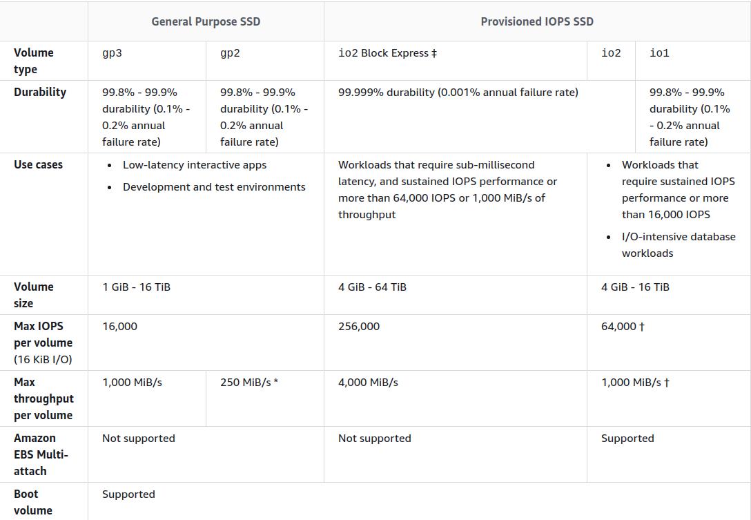 Эксплуатация MongoDB в Kubernetes: решения, их плюсы и минусы - 4