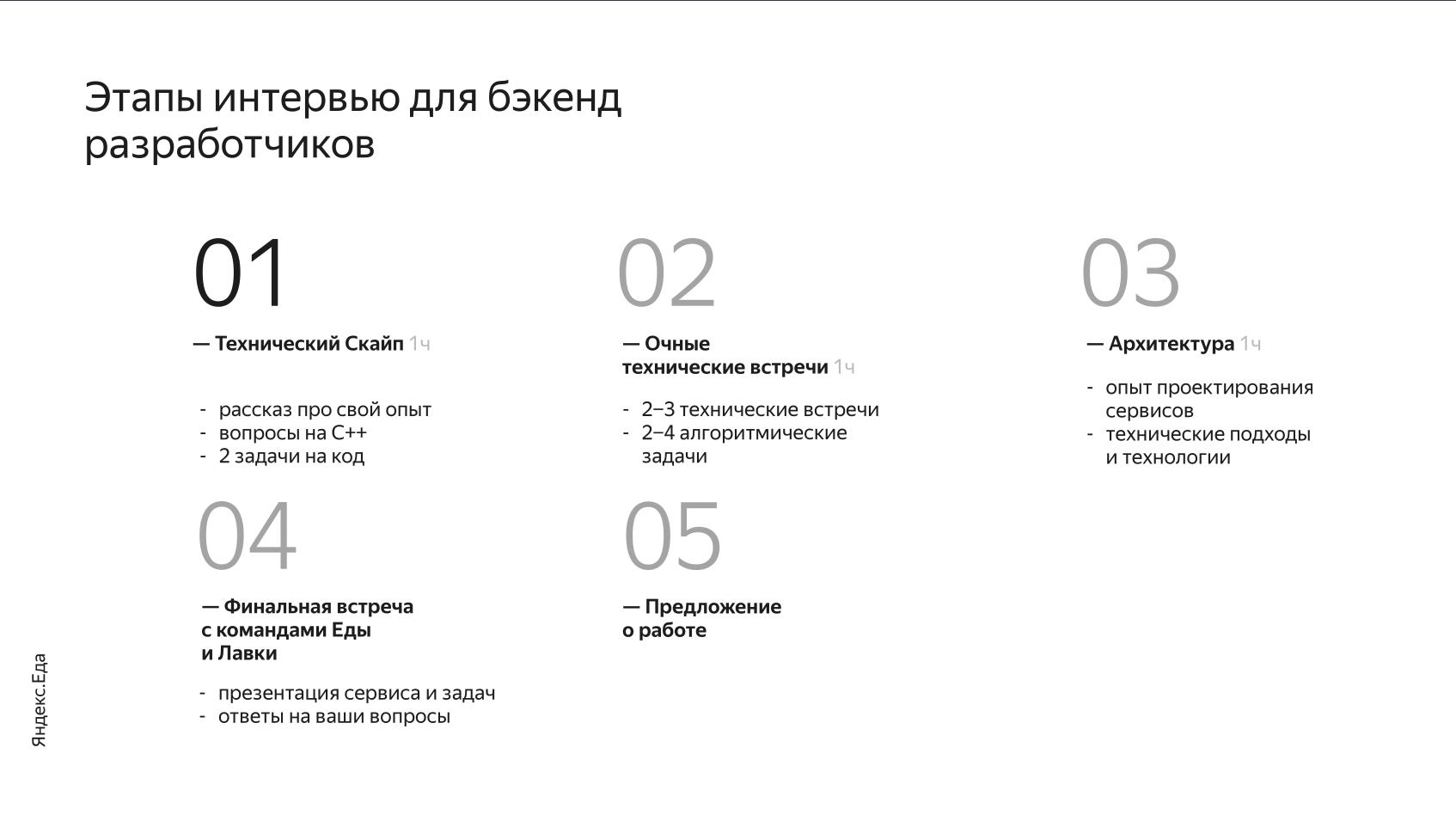Собеседование в Яндекс: театр абсурда :- - 3