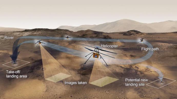 Первый марсианский вертолёт Ingenuity впервые коснулся Марса