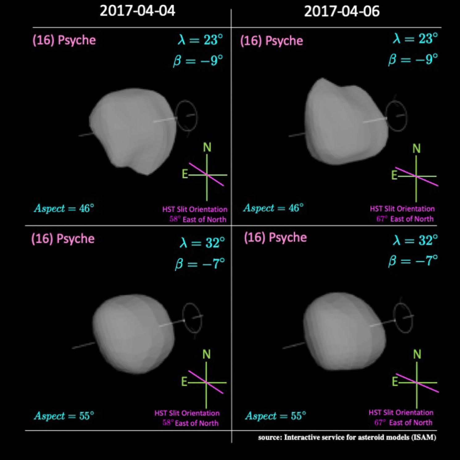 Металлическая миссия: следующим летом НАСА отправляет аппарат с двигателями Холла к железному астероиду ценой $10¹⁹ - 2