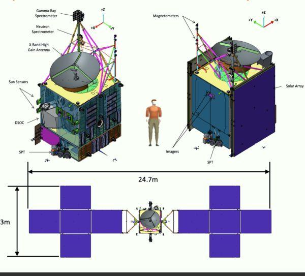 Металлическая миссия: следующим летом НАСА отправляет аппарат с двигателями Холла к железному астероиду ценой $10¹⁹ - 5