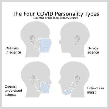 Защищают ли маски от COVID? Научный FAQ - 1