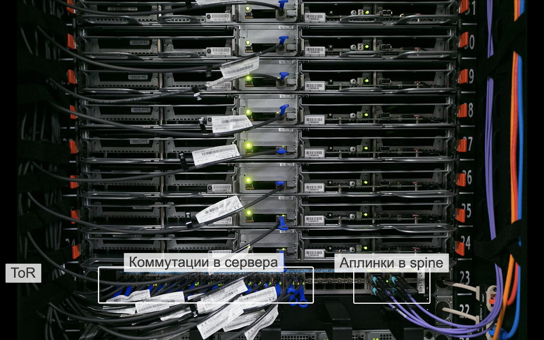 Как превратить две серверные стойки в сеть для десятков тысяч машин и не остаться в неоплатном техническом долгу - 10