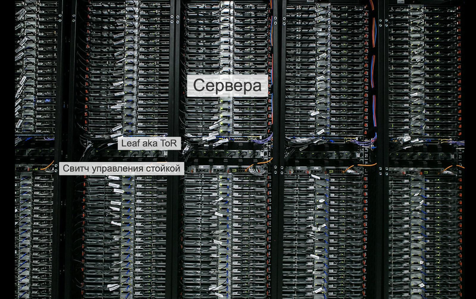 Как превратить две серверные стойки в сеть для десятков тысяч машин и не остаться в неоплатном техническом долгу - 9