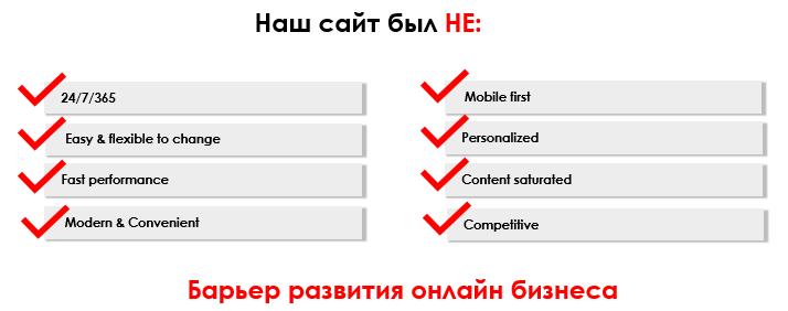 Редизайн сайта с 1+ млн DAU в продуктовом подходе - 4