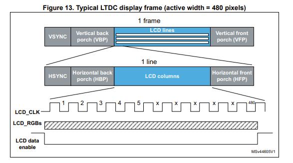 STM32 LTDC и 7-дюймовый дисплей: часть 1 - 4