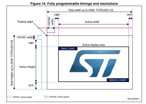 STM32 LTDC и 7-дюймовый дисплей: часть 1 - 6