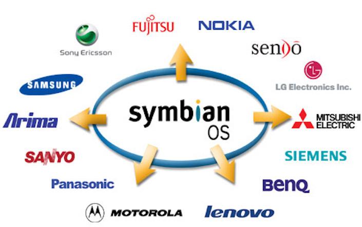Уроки Symbian OS — фиаско топ менеджеров, колосс на глиняных ногах, или неотвратимость бытия? - 6