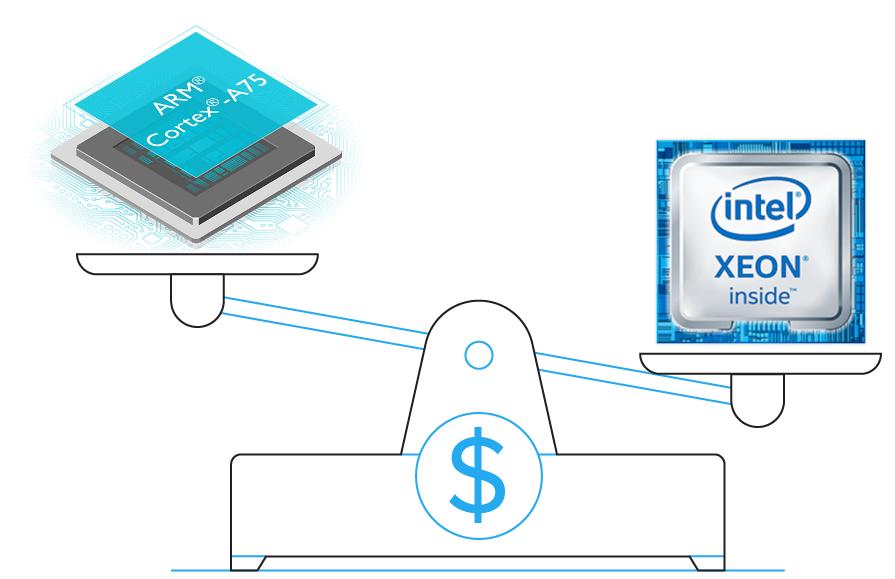 ARM серверы подходят для облачного хостинга лучше чем x86? Проверим - 2